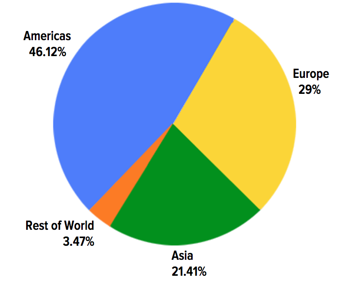 demographics_geog2015