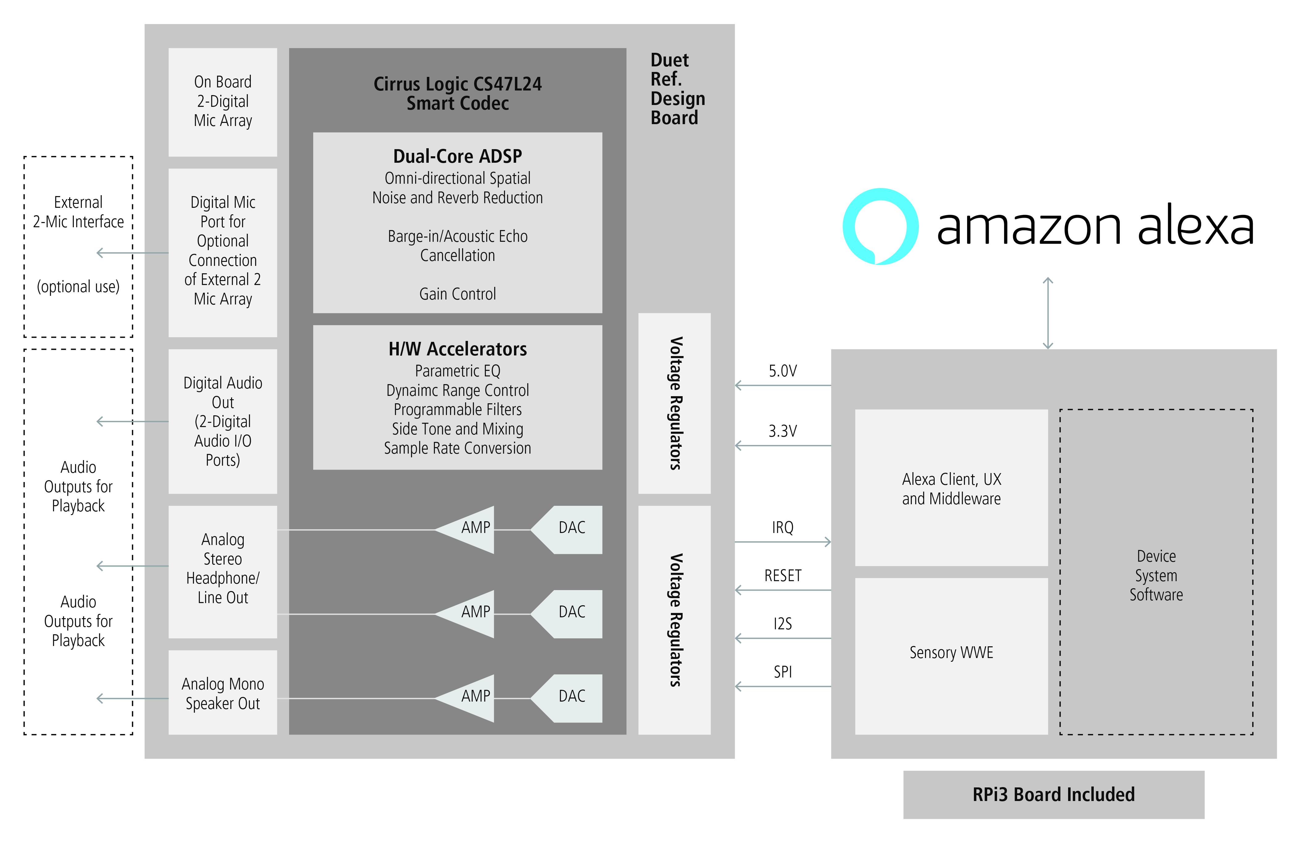 Smart Speaker Block Diagram Wiring Fuse Box Venn For Smartboard Developing Speakers Eejournal Rh Com Powerpoint Diagrams Template