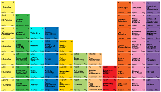 Table-of-Elements_sm.png