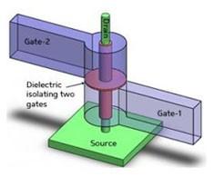 nanowire-transistor-06-21-12-01-1340268636.jpg
