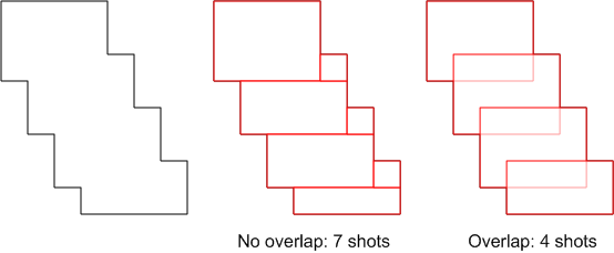 Overlap_figure.png