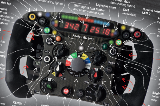 Evolution of the F1 steering wheel – EEJournal