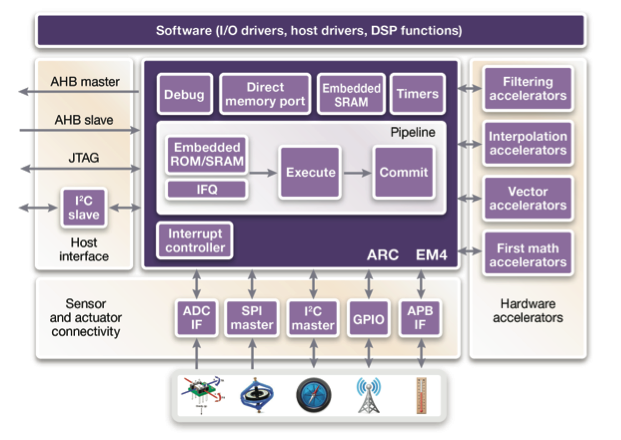 synopsys_image1.png