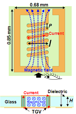 Figure_5_3D_inductor.png