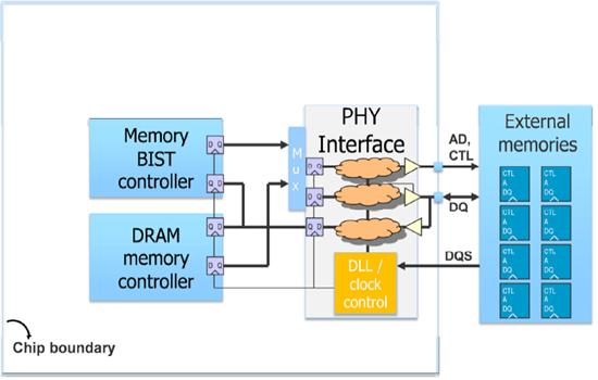 Figure-3-external-memory.png