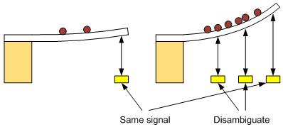Figure_3_398.png