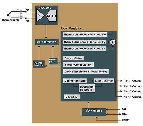 Thermocouple_figure.jpg