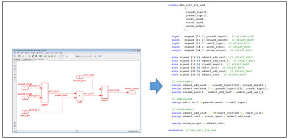 Figure10_MathWorks_Systemwide_Collaboration.jpg