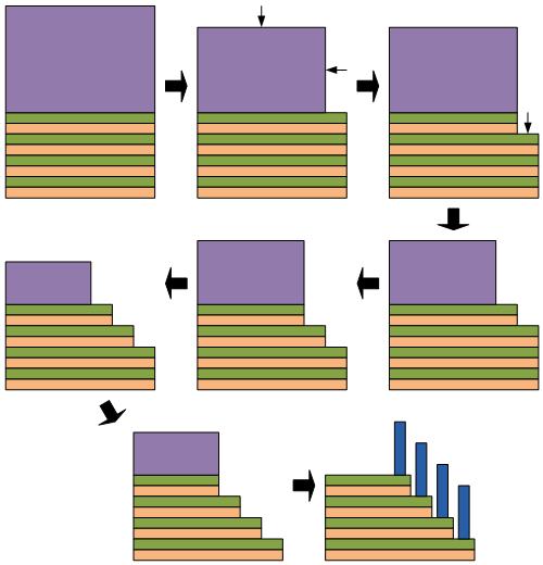 Figure_3_Stairstep.png