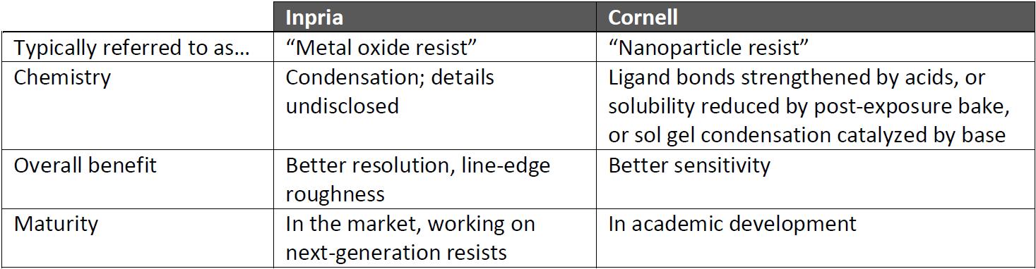 Comparison_table.png