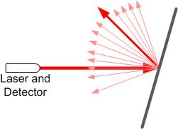 LIDAR_figure.png