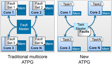 Multicore_red.png